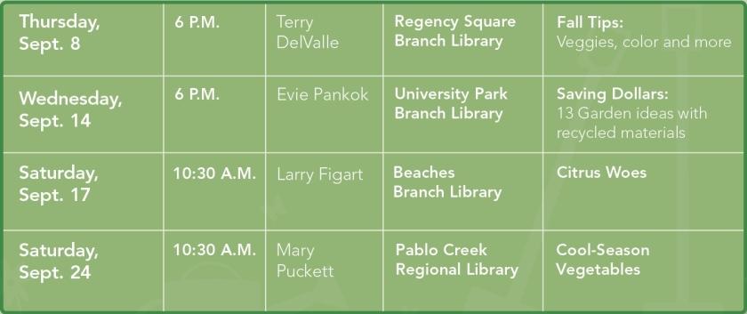 Urban Gardening Schedule1